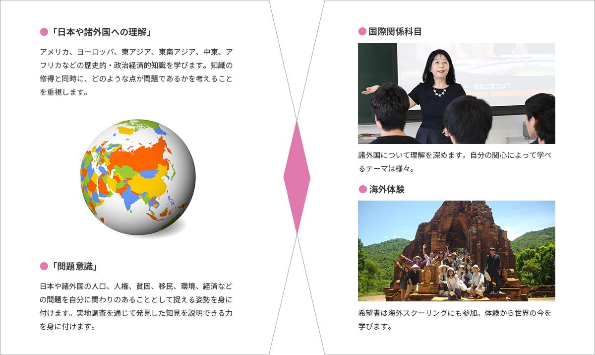 知識と体験に基づく国際教養