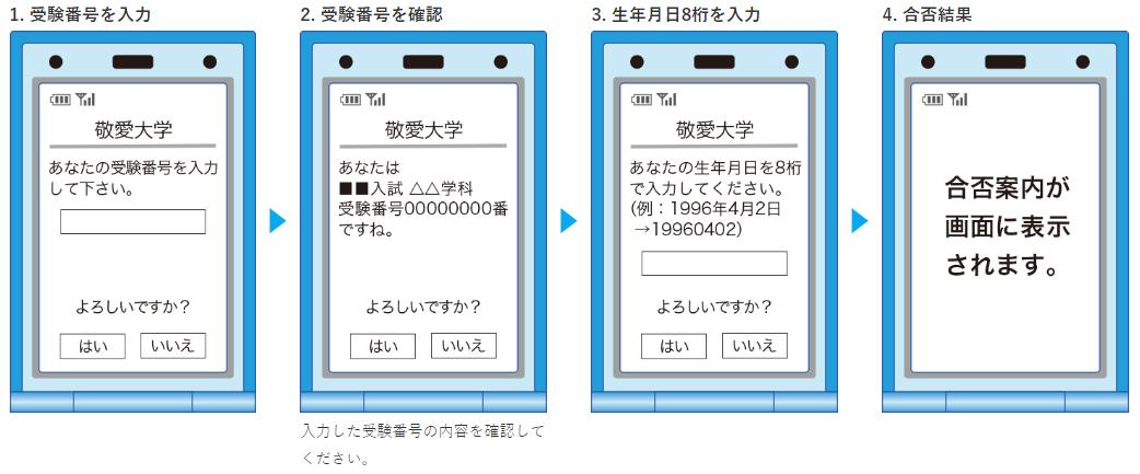 携帯電話・スマートフォンによる合否確認方法