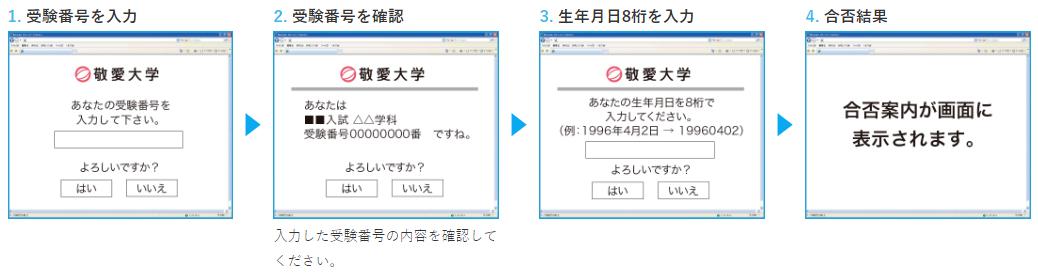 パソコンによる合否確認方法(画面操作手順)